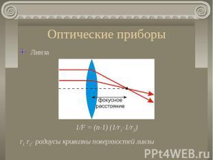 Оптические приборы Линзаr1 r2- радиусы кривизны поверхностей линзы