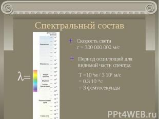Спектральный состав Скорость света c = 300 000 000 м/cПериод осцилляций для види