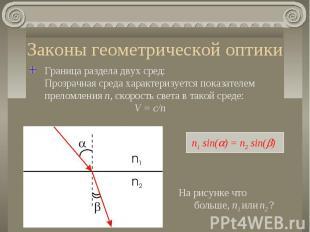 Законы геометрической оптики Граница раздела двух сред:Прозрачная среда характер