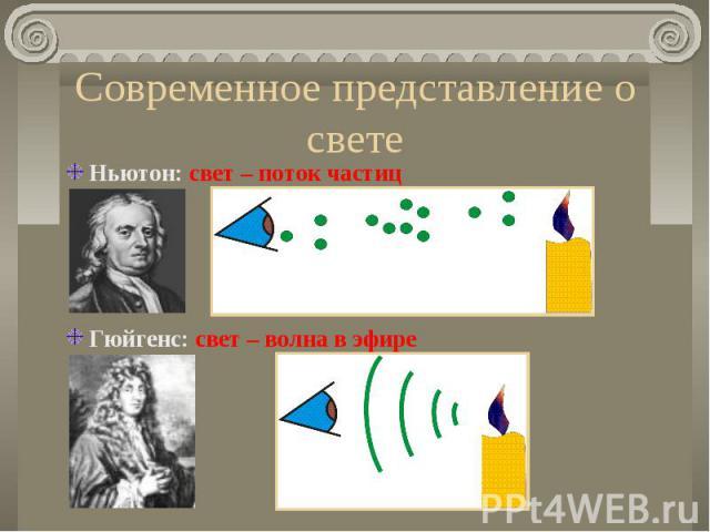 Современное представление о свете Ньютон: свет – поток частиц Гюйгенс: свет – волна в эфире