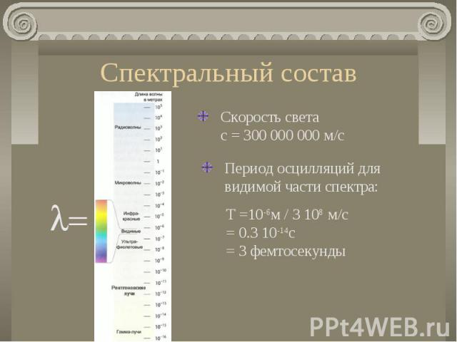 Спектральный состав Скорость света c = 300 000 000 м/cПериод осцилляций для видимой части спектра: