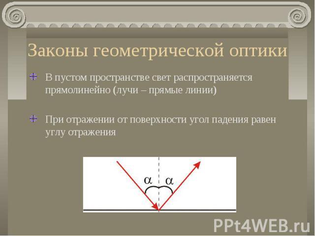 Законы геометрической оптики В пустом пространстве свет распространяется прямолинейно (лучи – прямые линии)При отражении от поверхности угол падения равен углу отражения