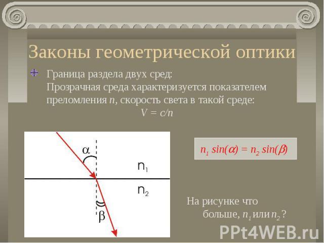 Законы геометрической оптики Граница раздела двух сред:Прозрачная среда характеризуется показателем преломления n, скорость света в такой среде:V = c/n На рисунке что больше, n1 или n2 ?