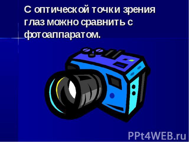 С оптической точки зрения глаз можно сравнить с фотоаппаратом.
