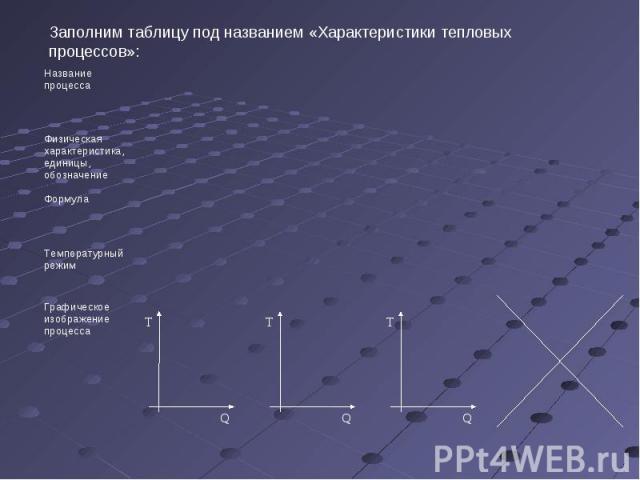 Заполним таблицу под названием «Характеристики тепловых процессов»: