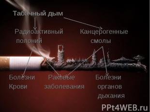 Табачный дым Радиоактивный Канцерогенные полоний смолыБолезни Раковые БолезниКро