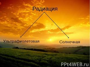 Радиация УльтрафиолетоваяСолнечная