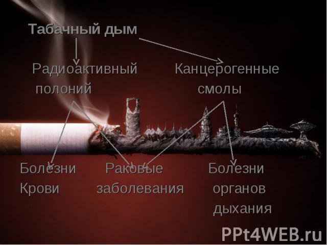 Табачный дым Радиоактивный Канцерогенные полоний смолыБолезни Раковые БолезниКрови заболевания органов дыхания