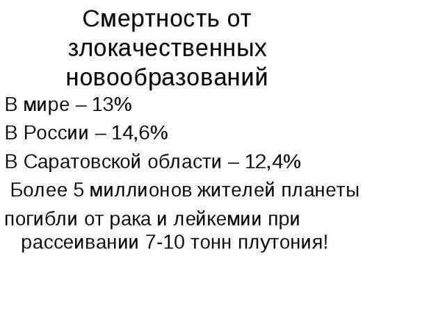 Смертность от злокачественных новообразований В мире – 13%В России – 14,6%В Саратовской области – 12,4% Более 5 миллионов жителей планетыпогибли от рака и лейкемии при рассеивании 7-10 тонн плутония!