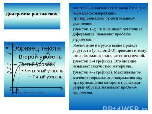 Диаграмма растяжения участке 0-1 выполняется закон Гука, т. е. нормальное напряж