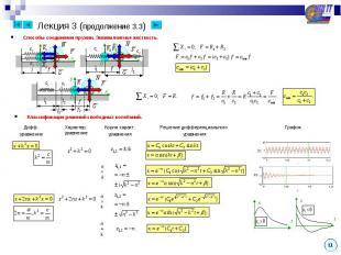 Лекция 3 (продолжение 3.3) Способы соединения пружин. Эквивалентная жесткость.Кл