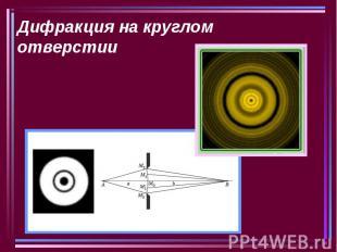 Дифракция на круглом отверстии