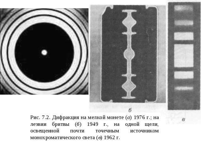 Рис. 7.2. Дифракция на мелкой монете (а) 1976 г.; на лезвии бритвы (б) 1949 г., на одной щели, освещенной почти точечным источником монохроматического света (в) 1962 г.