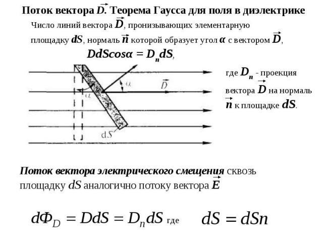 Поток вектора D. Теорема Гаусса для поля в диэлектрикеЧисло линий вектора D, пронизывающих элементарную площадку dS, нормаль п которой образует угол α с вектором D, DdScosα = DndS,Поток вектора электрического смещения сквозь площадку dS аналогично п…