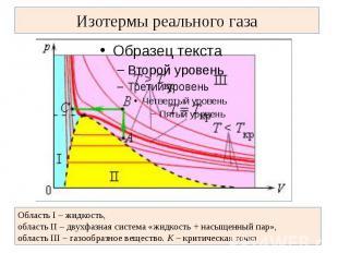 Изотермы реального газа Область I – жидкость, область II – двухфазная система «ж