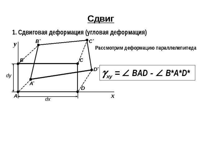 Сдвиг1. Сдвиговая деформация (угловая деформация)Рассмотрим деформацию параллелепипеда