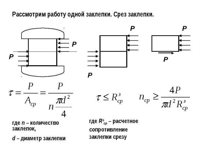 Рассмотрим работу одной заклепки. Срез заклепки.где n – количество заклепок,d – диаметр заклепкигде Rзср – расчетное сопротивление заклепки срезу