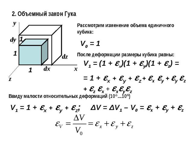 2. Объемный закон ГукаРассмотрим изменение объема единичного кубика:После деформации размеры кубика равны:Ввиду малости относительных деформаций (10-3…10-5)
