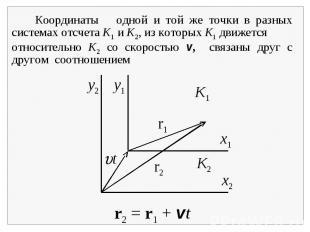 Координаты одной и той же точки в разных системах отсчета K1 и K2, из которых K1