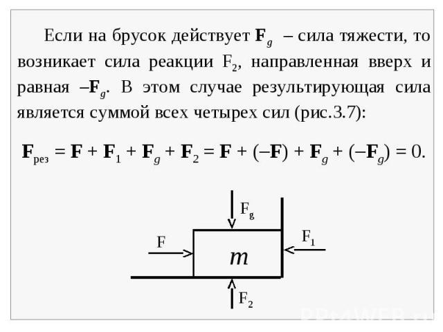 Если на брусок действует Fg – сила тяжести, то возникает сила реакции F2, направленная вверх и равная –Fg. В этом случае результирующая сила является суммой всех четырех сил (рис.3.7):