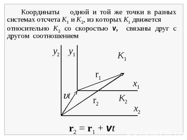 Координаты одной и той же точки в разных системах отсчета K1 и K2, из которых K1 движется относительно K2 со скоростью v, связаны друг с другом соотношением