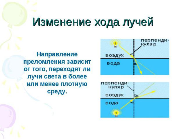 Изменение хода лучей Направление преломления зависит от того, переходят ли лучи света в более или менее плотную среду.