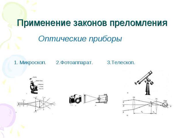 Применение законов преломления Оптические приборы 1. Микроскоп. 2.Фотоаппарат. 3.Телескоп.