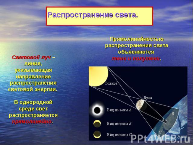 Распространение света.Прямолинейностью распространения света объясняются тени и полутени.Световой луч – линия, указывающая направление распространения световой энергии. В однородной среде свет распространяется прямолинейно.