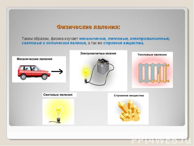 Физические явления: Таким образом, физика изучает механические, тепловые, электромагнитные, световые и оптические явления, а так же строение вещества.