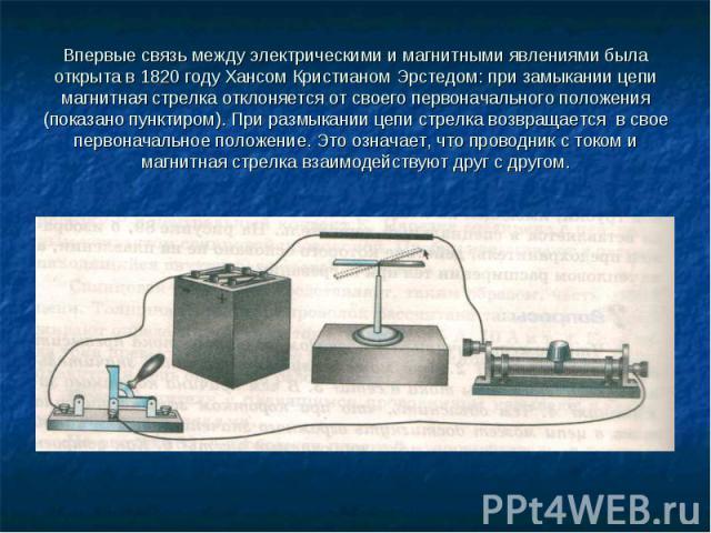 Впервые связь между электрическими и магнитными явлениями была открыта в 1820 году Хансом Кристианом Эрстедом: при замыкании цепи магнитная стрелка отклоняется от своего первоначального положения (показано пунктиром). При размыкании цепи стрелка воз…