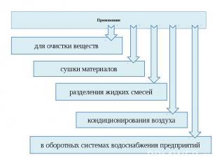 Применение для очистки веществсушки материаловразделения жидких смесейкондициони