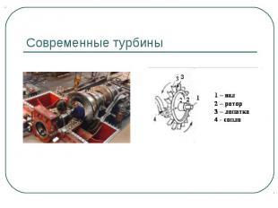 Современные турбины