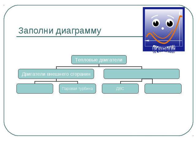 Заполни диаграмму