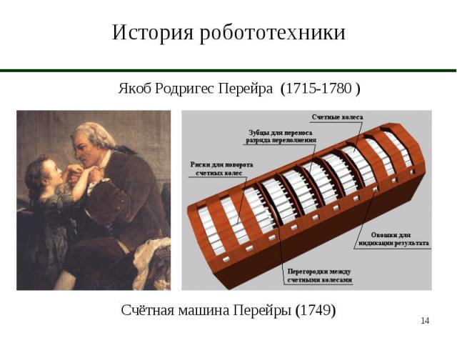 История робототехники Якоб Родригес Перейра (1715-1780 )Счётная машина Перейры (1749)