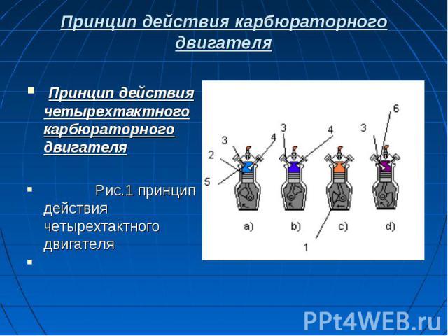 Принцип действия карбюраторного двигателя Принцип действия четырехтактного карбюраторного двигателя Рис.1 принцип действия четырехтактного двигателя