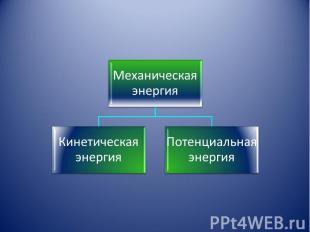 Механическая энергияКинетическая энергияПотенциальная энергия