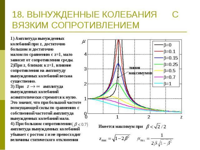 18. ВЫНУЖДЕННЫЕ КОЛЕБАНИЯ С ВЯЗКИМ СОПРОТИВЛЕНИЕМ 1) Амплитуда вынужденных колебаний при z, достаточно большом и достаточно малом по сравнению с z=1, мало зависит от сопротивления среды. 2)При z, близких к z=1, влияние сопротивления на амплитуду вын…
