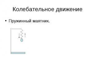 Колебательное движение Пружинный маятник.