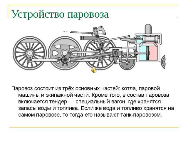 Устройство паровоза Паровоз состоит из трёх основных частей: котла, паровой машины и экипажной части. Кроме того, в состав паровоза включается тендер — специальный вагон, где хранятся запасы воды и топлива. Если же вода и топливо хранятся на самом п…