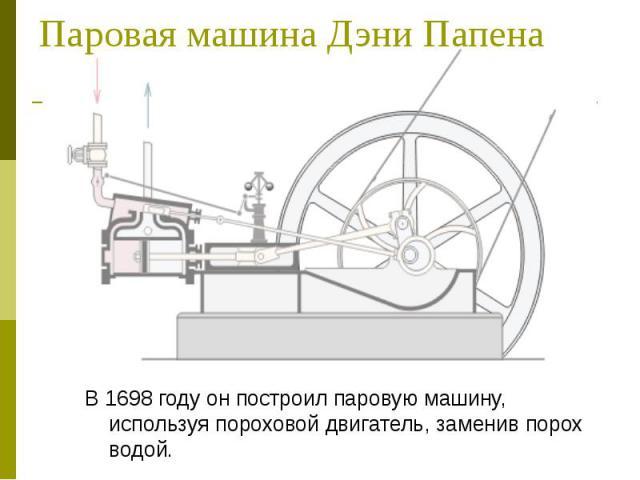 Паровая машина Дэни Папена В 1698 году он построил паровую машину, используя пороховой двигатель, заменив порох водой.