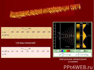 Исследование явления интерференции светаТаблицы измеренийВиртуальная лабораторна
