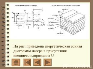 На рис. приведена энергетическая зонная диаграмма лазера в присутствии внешнего