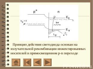 Принцип действия светодиода основан на излучательной рекомбинации инжектир