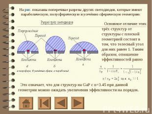 На рис. показаны поперечные разрезы других светодиодов, которые имеют парабо