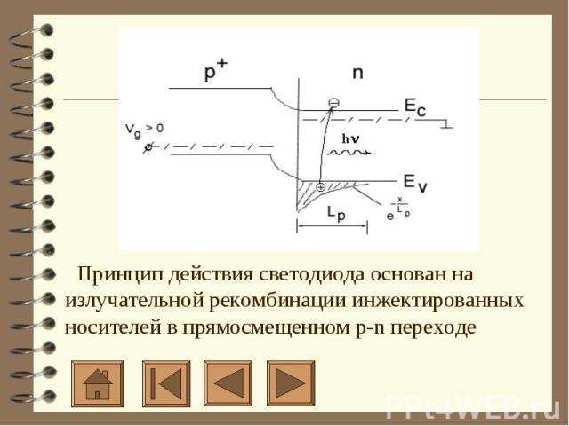 Принцип действия светодиода основан на излучательной рекомбинации инжектированных носителей в прямосмещенном p-n переходе