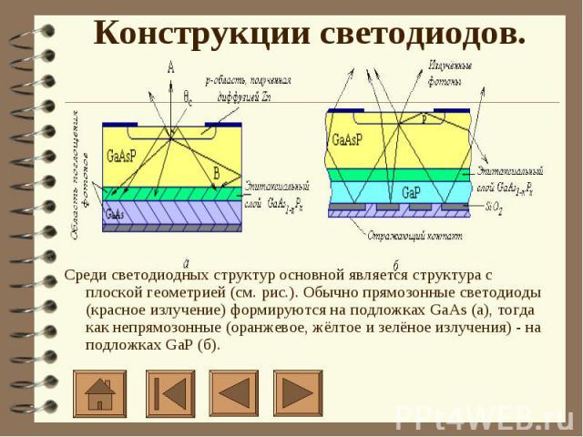 Конструкции светодиодов. Среди светодиодных структур основной является структура с плоской геометрией (см. рис.). Обычно прямозонные светодиоды (красное излучение) формируются на подложках GaAs (а), тогда как непрямозонные (оранжевое, жёлтое и зелён…