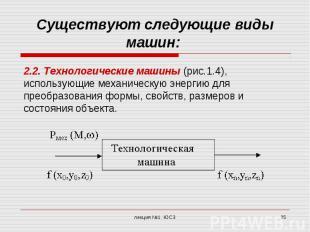 Существуют следующие виды машин: 2.2. Технологические машины (рис.1.4), использу