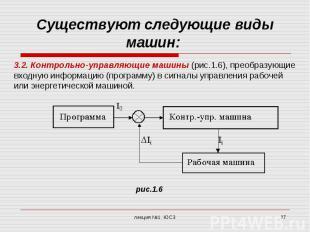 Существуют следующие виды машин: 3.2. Контрольно-управляющие машины (рис.1.6), п