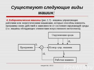 Существуют следующие виды машин: 4. Кибернетические машины (рис.1.7) - машины уп