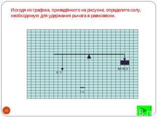 Исходя из графика, приведённого на рисунке, определите силу, необходимую для уде